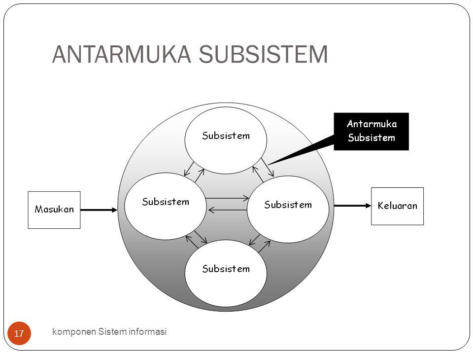 ANTARMUKA SUBSISTEM komponen Sistem informasi 17