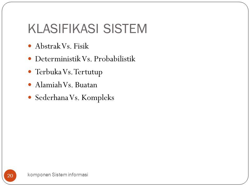 KLASIFIKASI SISTEM komponen Sistem informasi 20  Abstrak Vs. Fisik  Deterministik Vs. Probabilistik  Terbuka Vs. Tertutup  Alamiah Vs. Buatan  Se