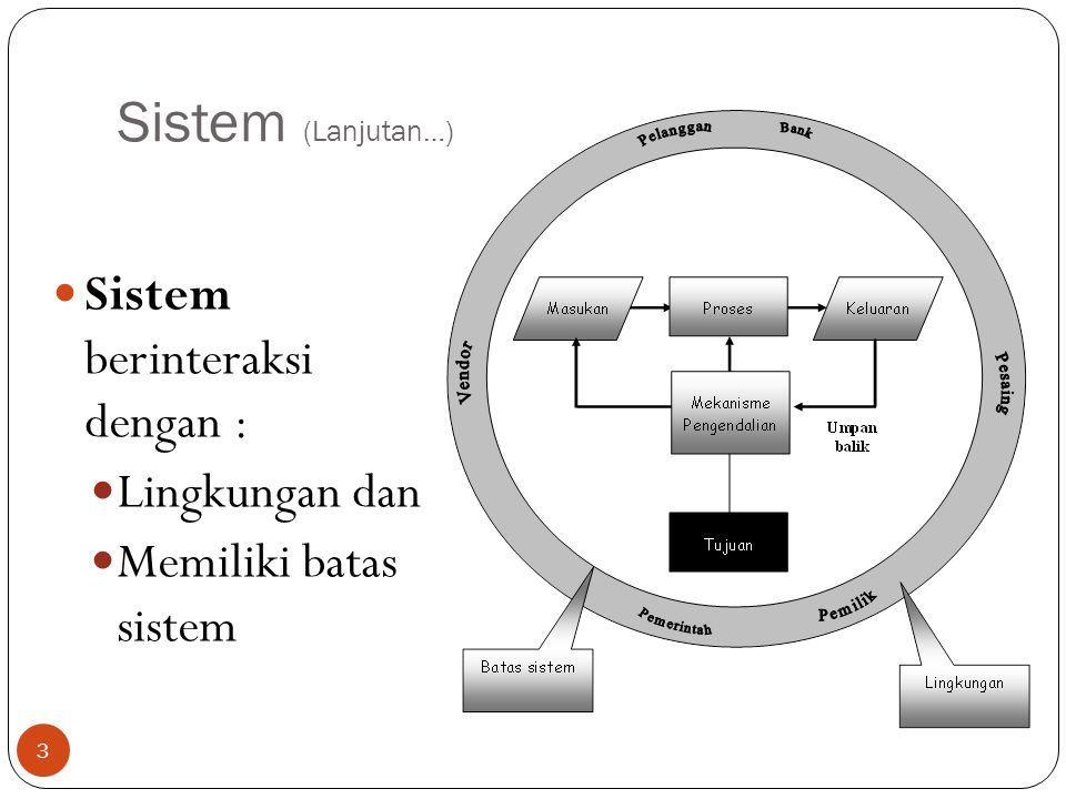 Sistem (Lanjutan…) 3  Sistem berinteraksi dengan :  Lingkungan dan  Memiliki batas sistem