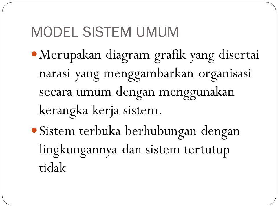 MODEL SISTEM UMUM  Merupakan diagram grafik yang disertai narasi yang menggambarkan organisasi secara umum dengan menggunakan kerangka kerja sistem.