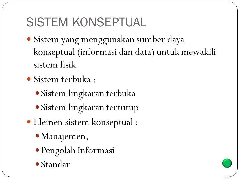 SISTEM KONSEPTUAL  Sistem yang menggunakan sumber daya konseptual (informasi dan data) untuk mewakili sistem fisik  Sistem terbuka :  Sistem lingka