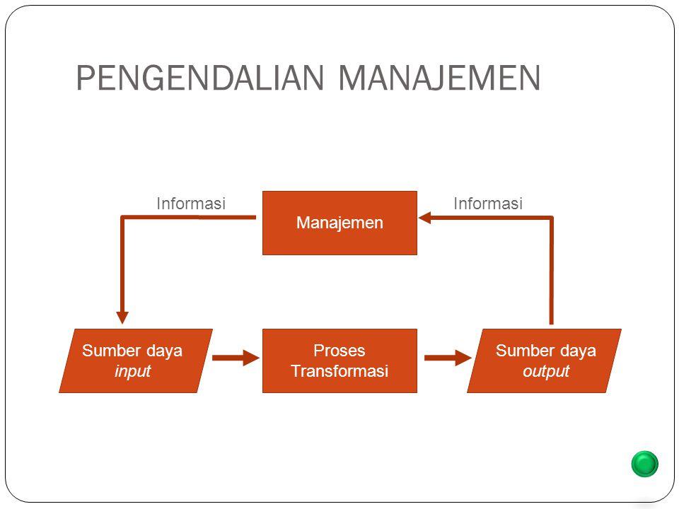 PENGENDALIAN MANAJEMEN Sumber daya input Proses Transformasi Sumber daya output Manajemen Informasi back