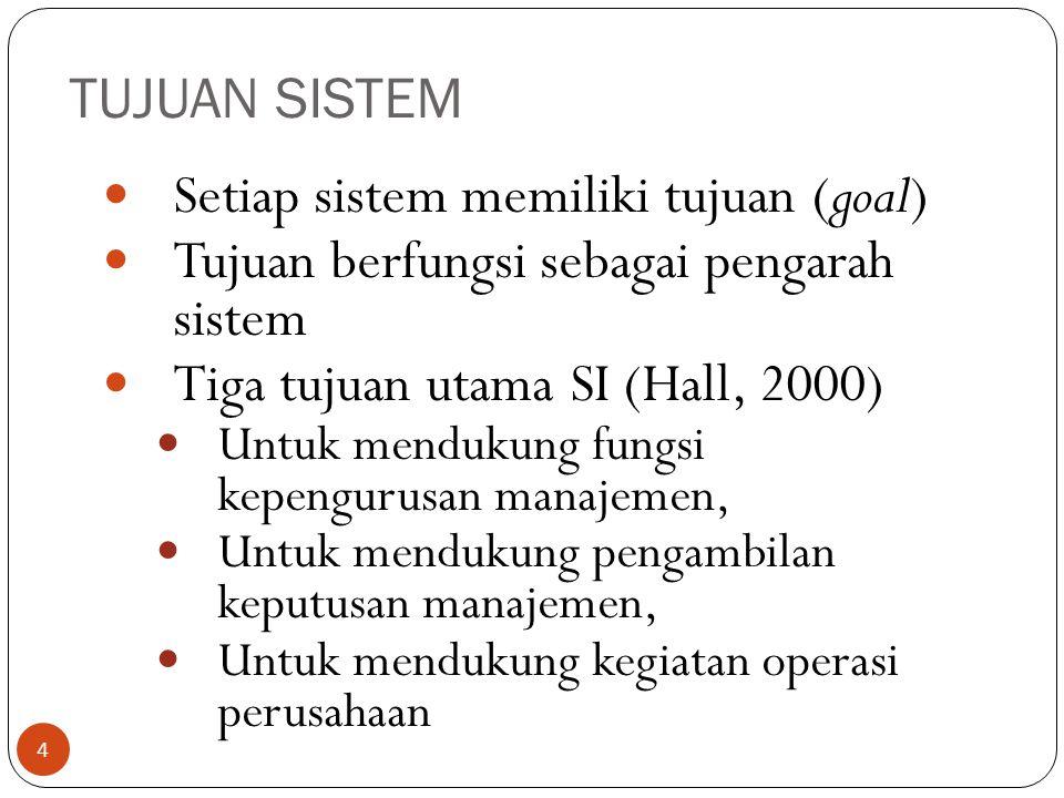 TUJUAN SISTEM 4  Setiap sistem memiliki tujuan (goal)  Tujuan berfungsi sebagai pengarah sistem  Tiga tujuan utama SI (Hall, 2000)  Untuk mendukun