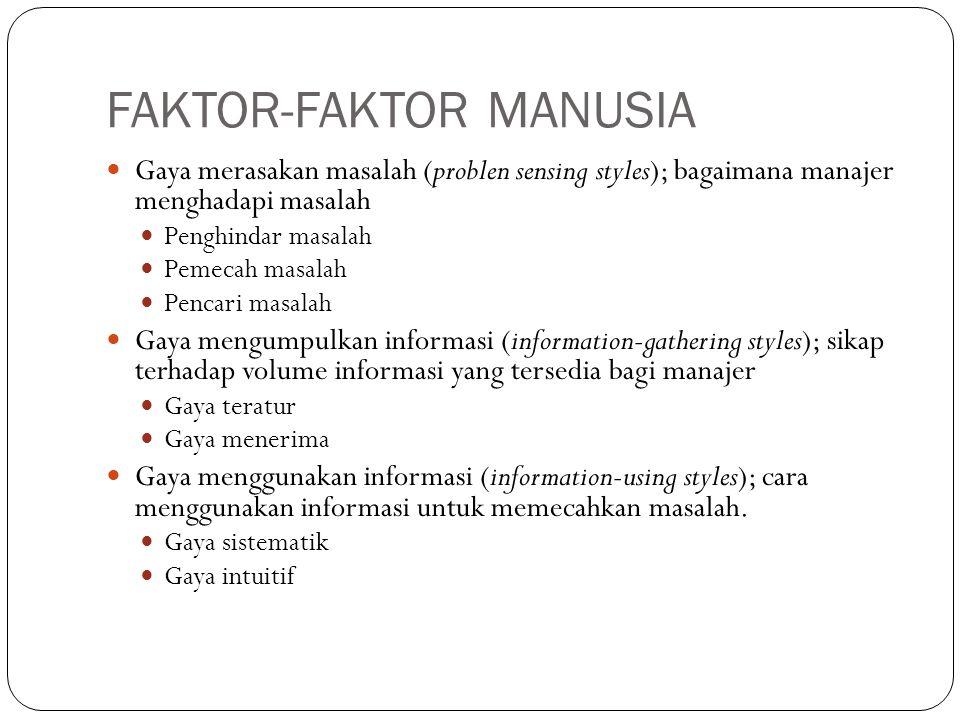 FAKTOR-FAKTOR MANUSIA  Gaya merasakan masalah (problen sensing styles); bagaimana manajer menghadapi masalah  Penghindar masalah  Pemecah masalah 