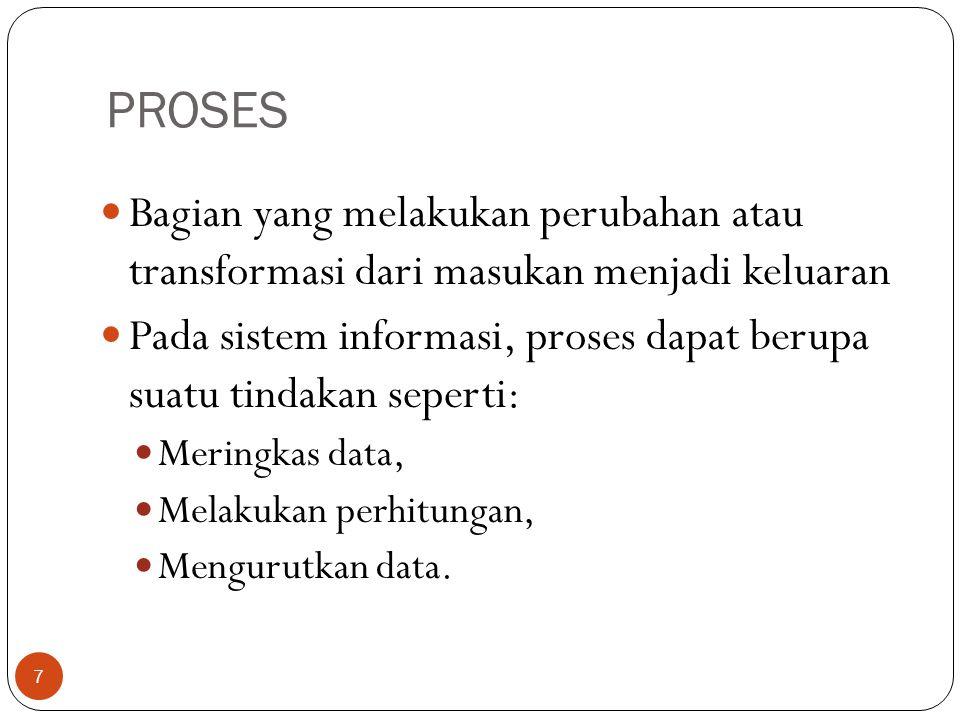PROSES 7  Bagian yang melakukan perubahan atau transformasi dari masukan menjadi keluaran  Pada sistem informasi, proses dapat berupa suatu tindakan