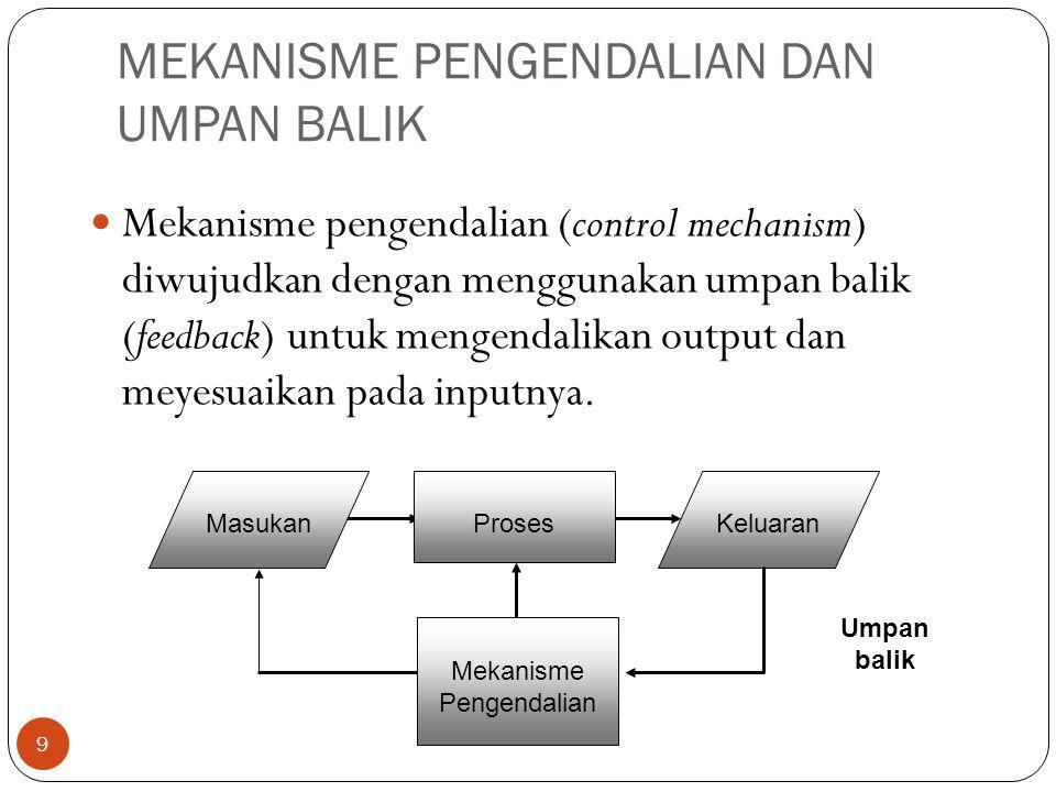 9  Mekanisme pengendalian (control mechanism) diwujudkan dengan menggunakan umpan balik (feedback) untuk mengendalikan output dan meyesuaikan pada in