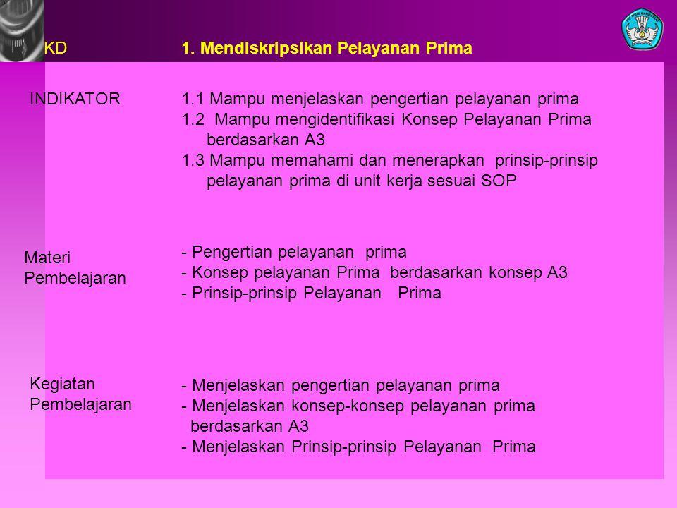 1. Mendiskripsikan Pelayanan PrimaKD INDIKATOR1.1 Mampu menjelaskan pengertian pelayanan prima 1.2 Mampu mengidentifikasi Konsep Pelayanan Prima berda