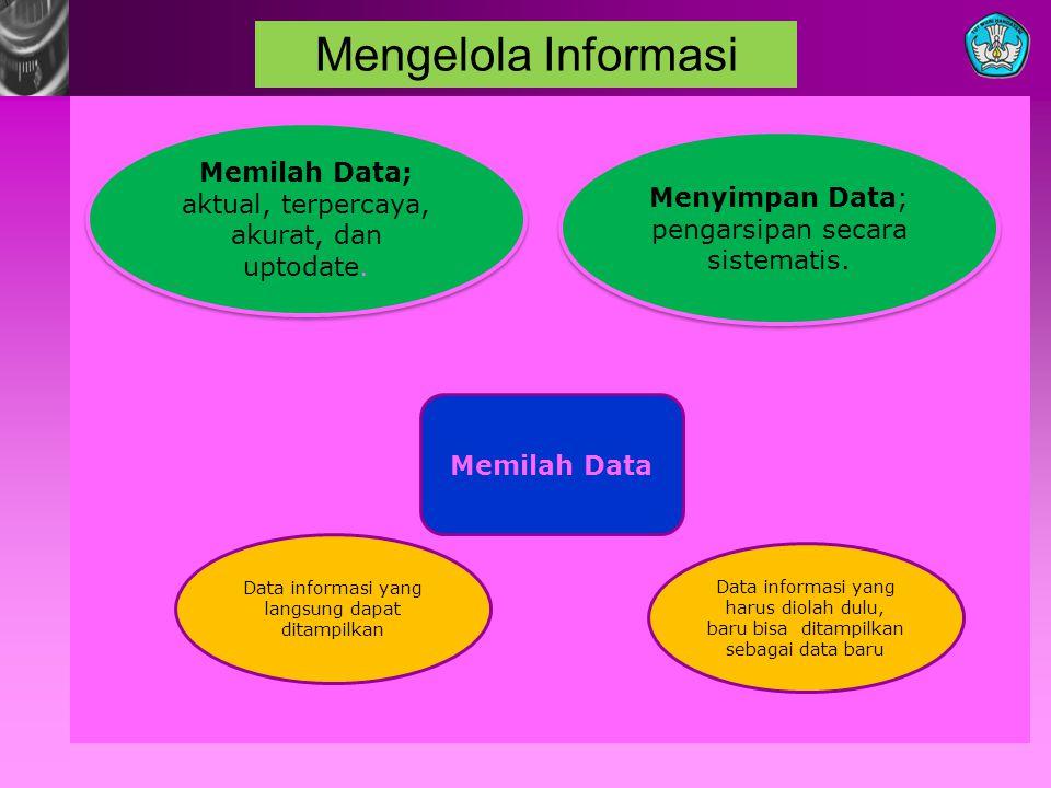 Mengelola Informasi Memilah Data; aktual, terpercaya, akurat, dan uptodate. Menyimpan Data; pengarsipan secara sistematis. Memilah Data Data informasi