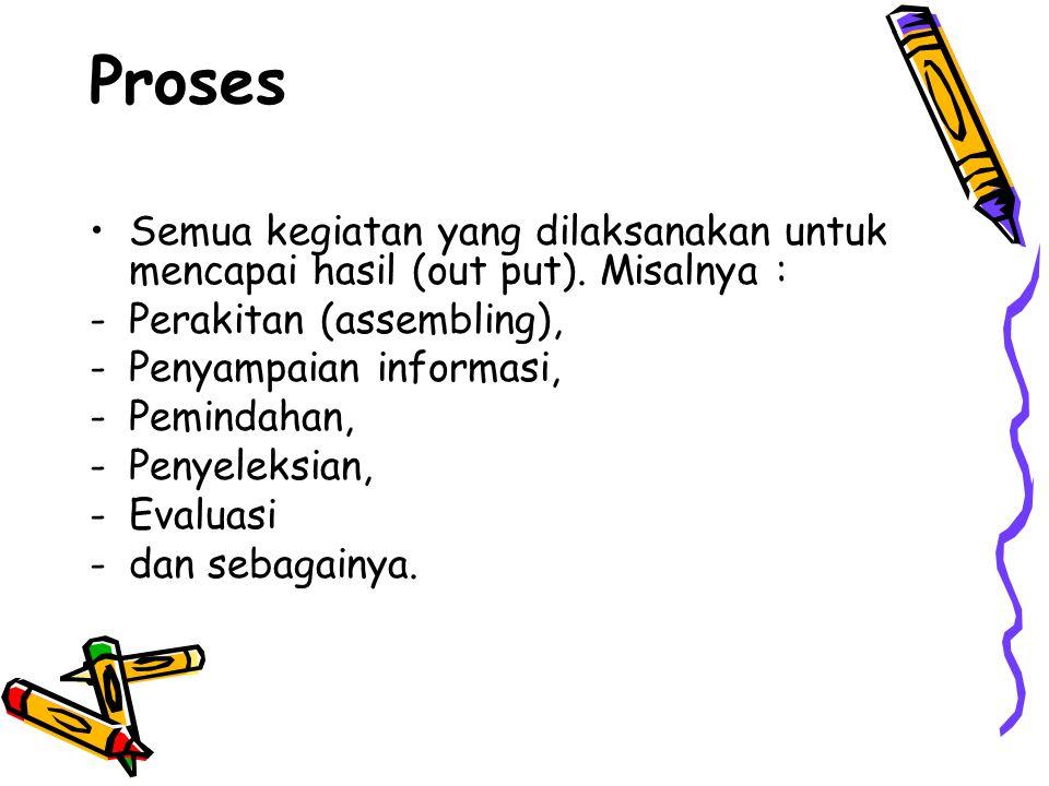 Proses •Semua kegiatan yang dilaksanakan untuk mencapai hasil (out put). Misalnya : -Perakitan (assembling), -Penyampaian informasi, -Pemindahan, -Pen