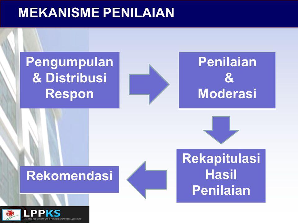 PERTANYAAN UNTUK RESPON KONDISI PENGAMBILAN KEPUTUSAN BERBASIS BUKTI 1.Kondisi bermasalah yang harus ditanggulangi 2.Informasi tambahan yang diperlukan untuk menyelesaikan masalah