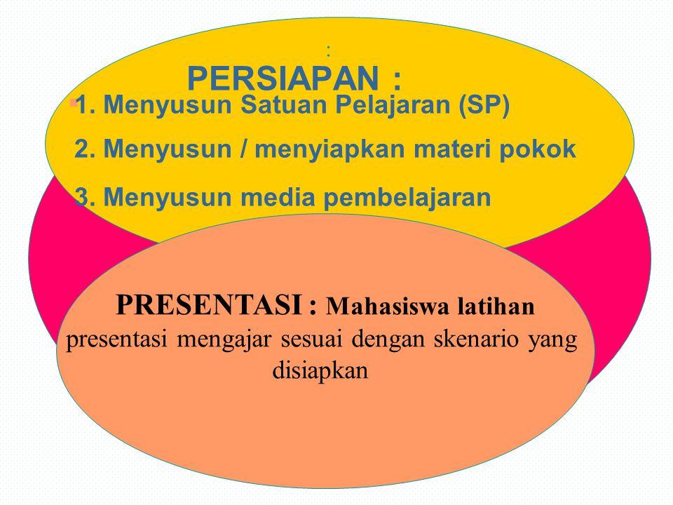PRESENTASI : Mahasiswa latihan presentasi mengajar sesuai dengan skenario yang disiapkan n PERSIAPAN : 1. Menyusun Satuan Pelajaran (SP) 2. Menyusun /
