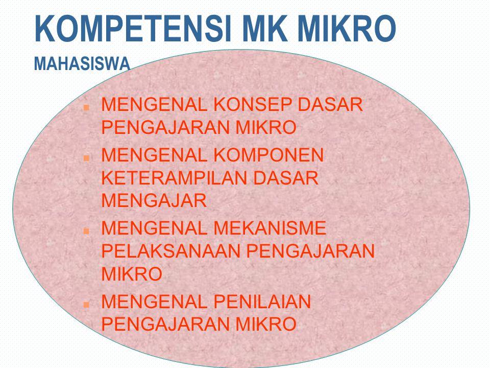KOMPETENSI MK MIKRO MAHASISWA n MENGENAL KONSEP DASAR PENGAJARAN MIKRO n MENGENAL KOMPONEN KETERAMPILAN DASAR MENGAJAR n MENGENAL MEKANISME PELAKSANAAN PENGAJARAN MIKRO n MENGENAL PENILAIAN PENGAJARAN MIKRO