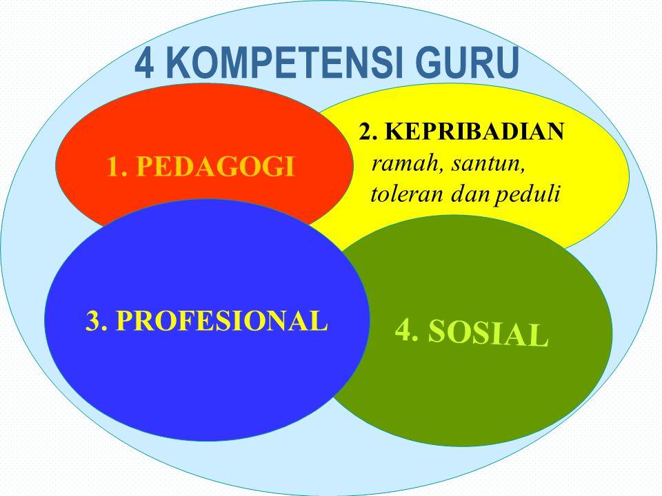 4 KOMPETENSI GURU 2. KEPRIBADIAN ramah, santun, toleran dan peduli 1. PEDAGOGI 4. SOSIAL 3. PROFESIONAL