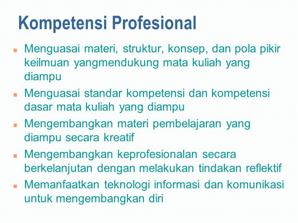 Kompetensi Profesional n Menguasai materi, struktur, konsep, dan pola pikir keilmuan yangmendukung mata kuliah yang diampu n Menguasai standar kompetensi dan kompetensi dasar mata kuliah yang diampu n Mengembangkan materi pembelajaran yang diampu secara kreatif n Mengembangkan keprofesionalan secara berkelanjutan dengan melakukan tindakan reflektif n Memanfaatkan teknologi informasi dan komunikasi untuk mengembangkan diri