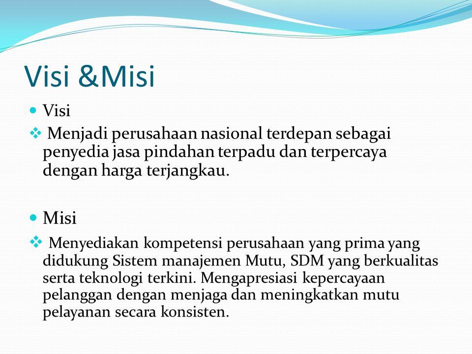 Visi &Misi  Visi  Menjadi perusahaan nasional terdepan sebagai penyedia jasa pindahan terpadu dan terpercaya dengan harga terjangkau.