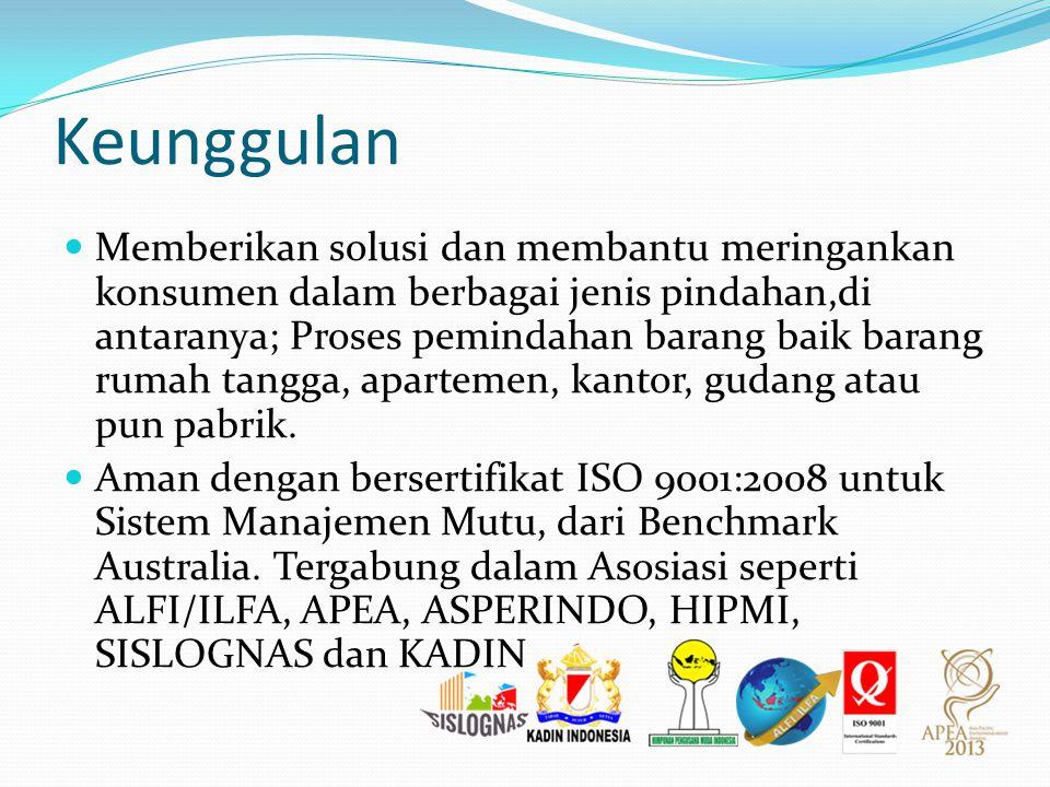 Partnership  BNI rajapindah bekerja sama dengan pemegang kartu kredit BNI dengan memberingan cicilan O% untuk jasa pindah  Lion Air rajapindah bekerja sama dengan Lion Air untuk pengiriman barang luar kota/daerah dalam Indonesia One Day (Express Delivery) yang memungkinkan barang sampai pada satu hari saja
