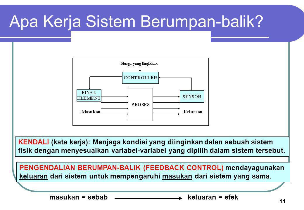 11 PENGENDALIAN BERUMPAN-BALIK (FEEDBACK CONTROL) mendayagunakan keluaran dari sistem untuk mempengaruhi masukan dari sistem yang sama.