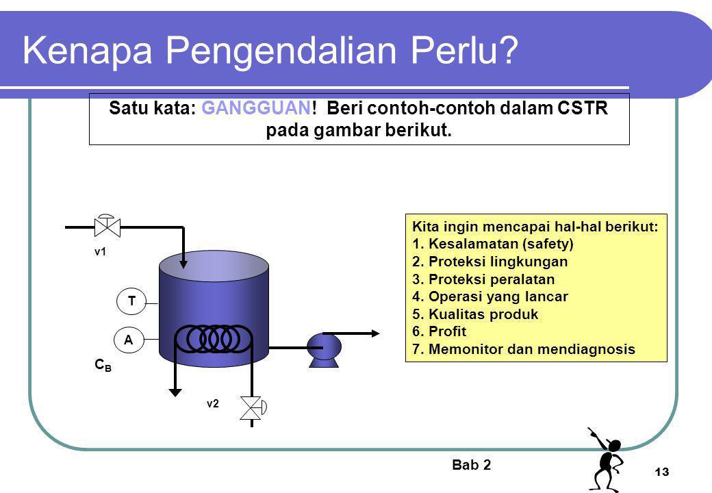 13 T A CBCB v1 v2 Satu kata: GANGGUAN! Beri contoh-contoh dalam CSTR pada gambar berikut. Kita ingin mencapai hal-hal berikut: 1. Kesalamatan (safety)