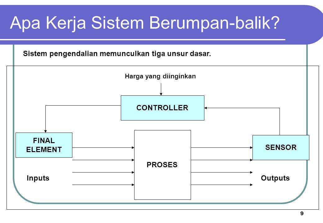 9 Sistem pengendalian memunculkan tiga unsur dasar.
