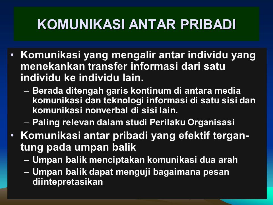 KOMUNIKASI ANTAR PRIBADI •Komunikasi yang mengalir antar individu yang menekankan transfer informasi dari satu individu ke individu lain. –Berada dite