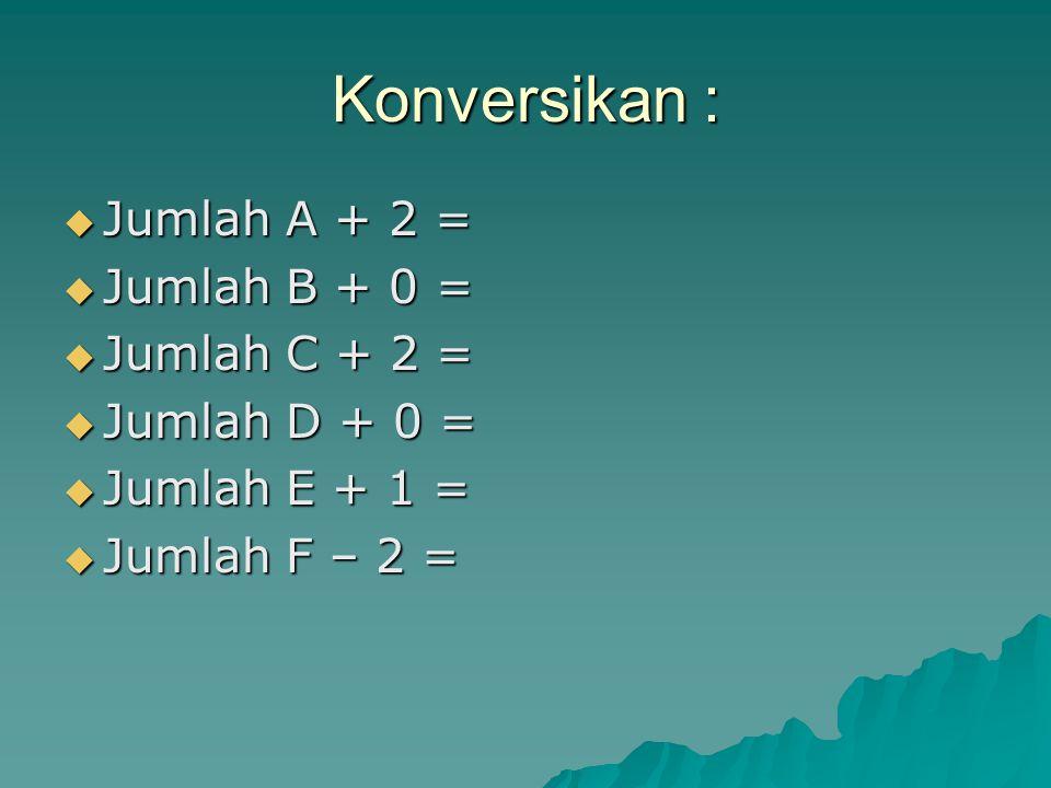 Konversikan :  Jumlah  Jumlah A + 2 = B + 0 = C + 2 = D + 0 = E + 1 = F – 2 =