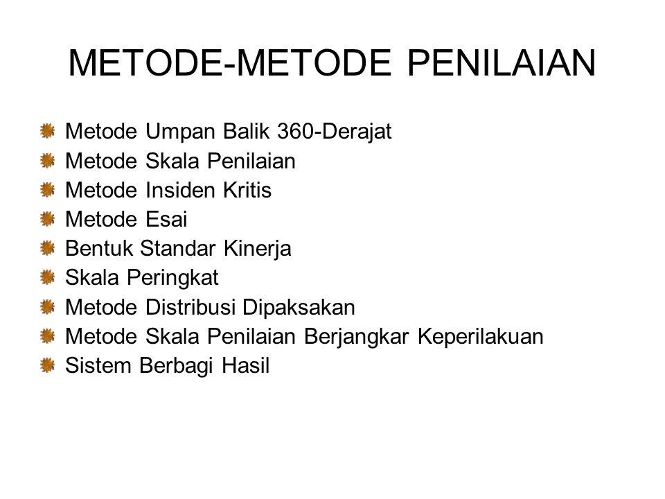 METODE-METODE PENILAIAN Metode Umpan Balik 360-Derajat Metode Skala Penilaian Metode Insiden Kritis Metode Esai Bentuk Standar Kinerja Skala Peringkat Metode Distribusi Dipaksakan Metode Skala Penilaian Berjangkar Keperilakuan Sistem Berbagi Hasil