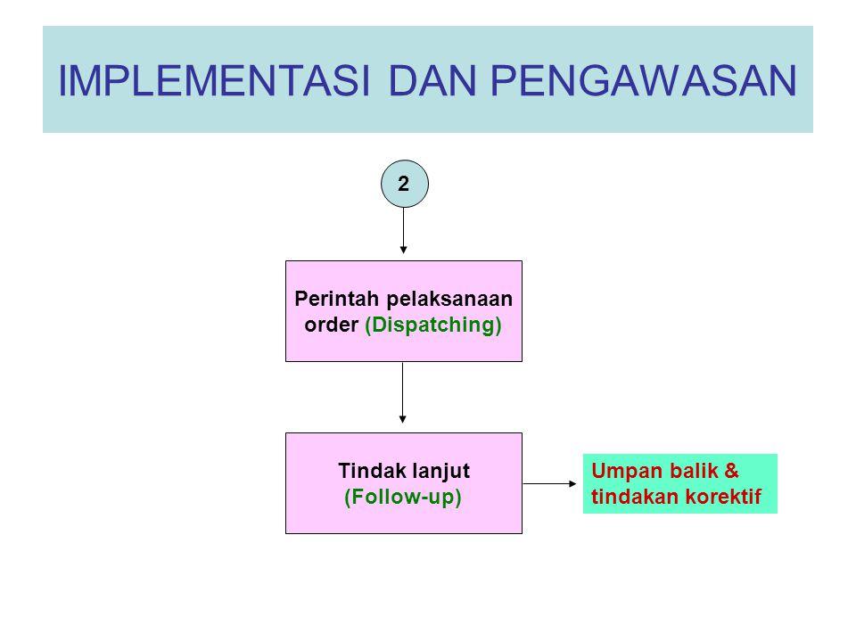 IMPLEMENTASI DAN PENGAWASAN 2 Perintah pelaksanaan order (Dispatching) Tindak lanjut (Follow-up) Umpan balik & tindakan korektif