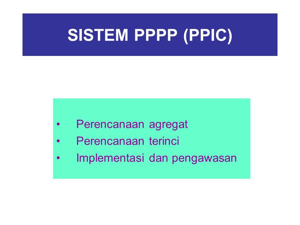 PERENCANAAN AGREGAT Pesanan langganan Peramalan permintaan Permintaan bagian pelayanan Rencana Produksi Induk 1 Umpan balik & tindakan korektif