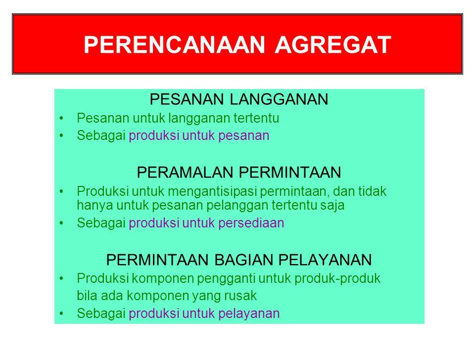 PERENCANAAN AGREGAT PESANAN LANGGANAN •Pesanan untuk langganan tertentu •Sebagai produksi untuk pesanan PERAMALAN PERMINTAAN •Produksi untuk mengantis