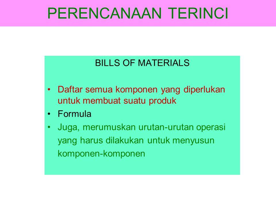 PERENCANAAN TERINCI BILLS OF MATERIALS •Daftar semua komponen yang diperlukan untuk membuat suatu produk •Formula •Juga, merumuskan urutan-urutan oper