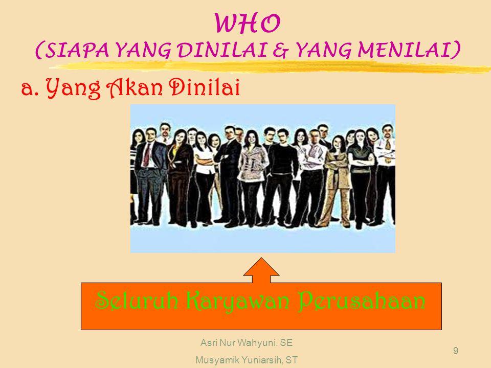 Asri Nur Wahyuni, SE Musyamik Yuniarsih, ST 9 WHO (SIAPA YANG DINILAI & YANG MENILAI) a.