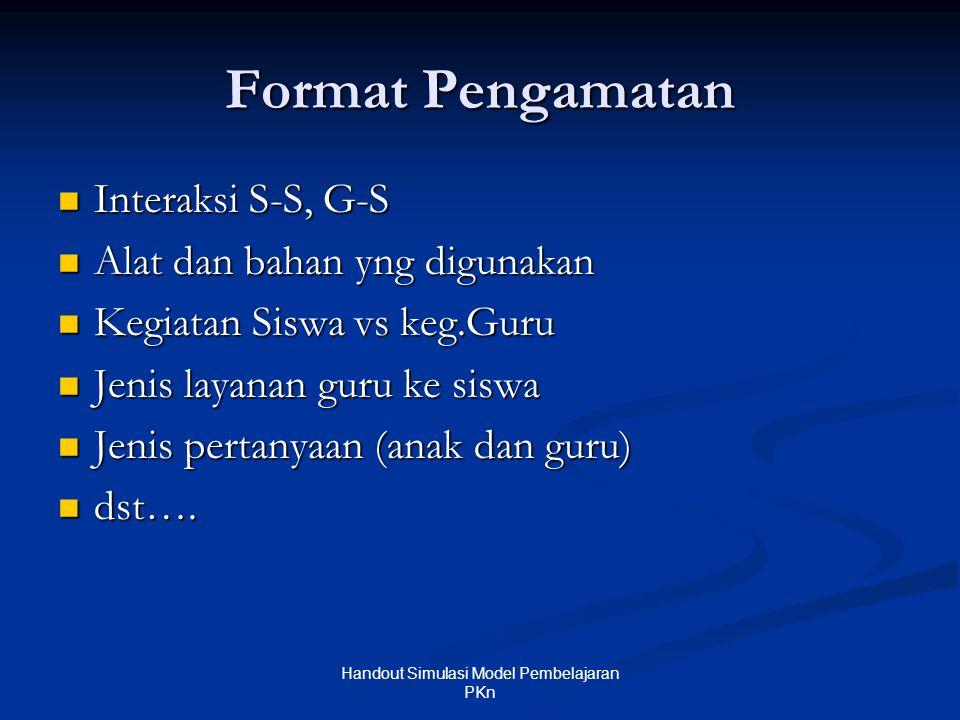 Format Pengamatan  Interaksi S-S, G-S  Alat dan bahan yng digunakan  Kegiatan Siswa vs keg.Guru  Jenis layanan guru ke siswa  Jenis pertanyaan (anak dan guru)  dst….