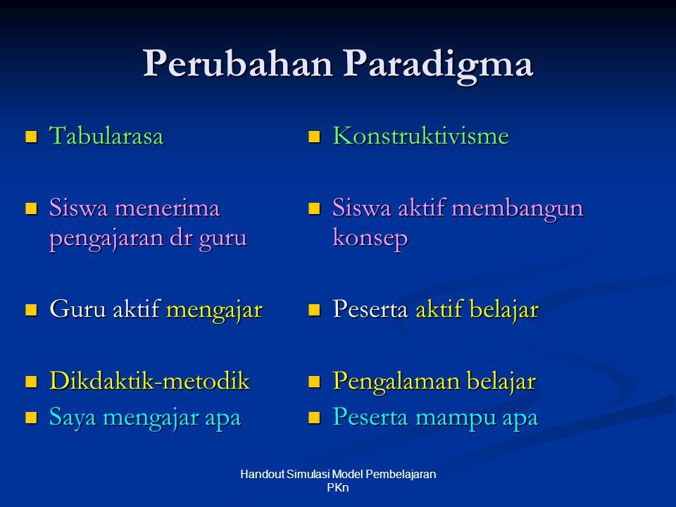 Perubahan Paradigma  Tabularasa  Siswa menerima pengajaran dr guru  Guru aktif mengajar  Dikdaktik-metodik  Saya mengajar apa  Konstruktivisme  Siswa aktif membangun konsep  Peserta aktif belajar  Pengalaman belajar  Peserta mampu apa Handout Simulasi Model Pembelajaran PKn