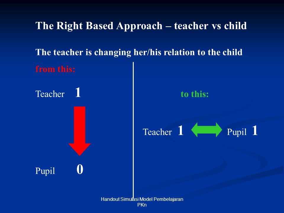 The Right Based Approach – teacher vs child The teacher is changing her/his relation to the child from this: Teacher 1 Pupil 0 Teacher 1 Pupil 1 to th
