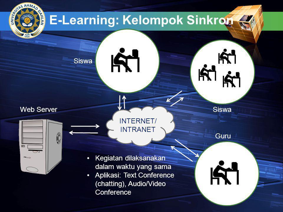 E-Learning: Kelompok Sinkron INTERNET/ INTRANET Web Server •Kegiatan dilaksanakan dalam waktu yang sama •Aplikasi: Text Conference (chatting), Audio/Video Conference Guru Siswa