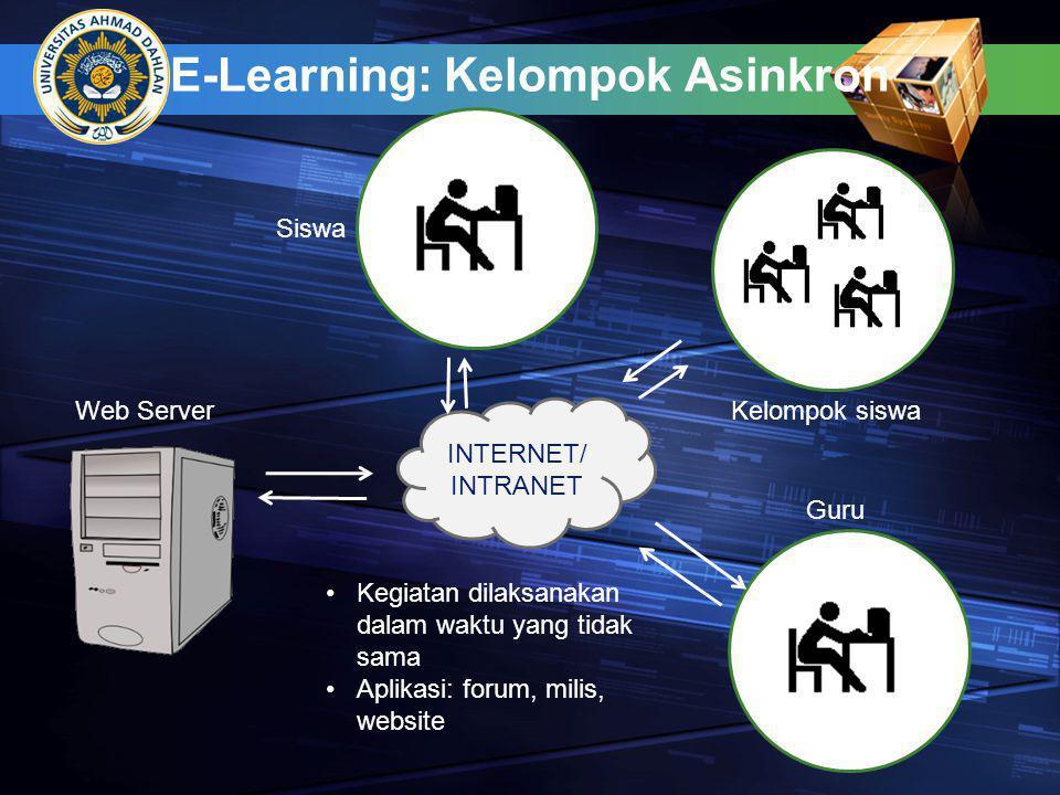 E-Learning: Kelompok Asinkron INTERNET/ INTRANET Web Server •Kegiatan dilaksanakan dalam waktu yang tidak sama •Aplikasi: forum, milis, website Guru Siswa Kelompok siswa