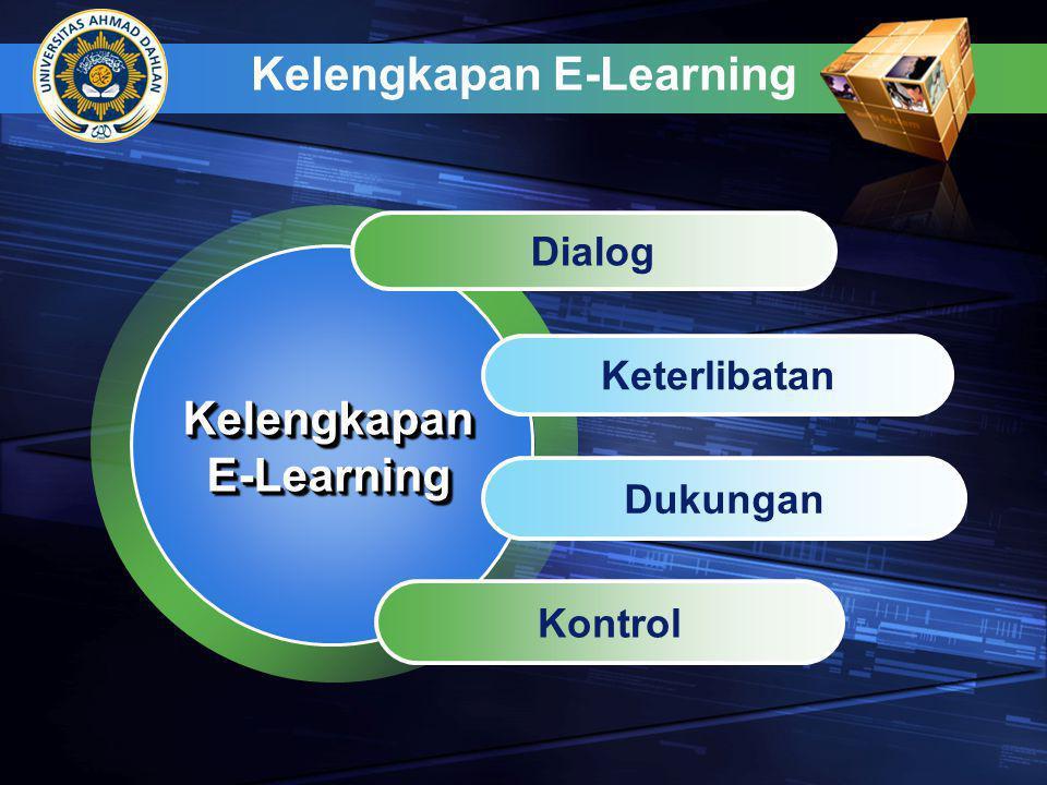 Kelengkapan E-Learning Dialog Keterlibatan Dukungan Kontrol KelengkapanE-LearningKelengkapanE-Learning