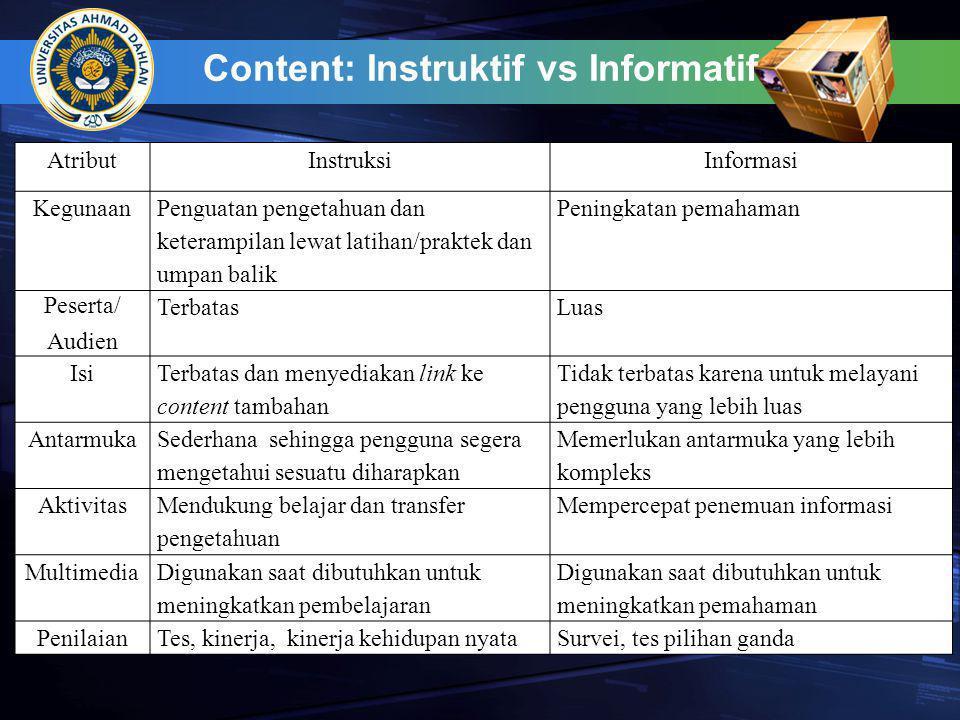 Content: Instruktif vs Informatif AtributInstruksiInformasi Kegunaan Penguatan pengetahuan dan keterampilan lewat latihan/praktek dan umpan balik Peni