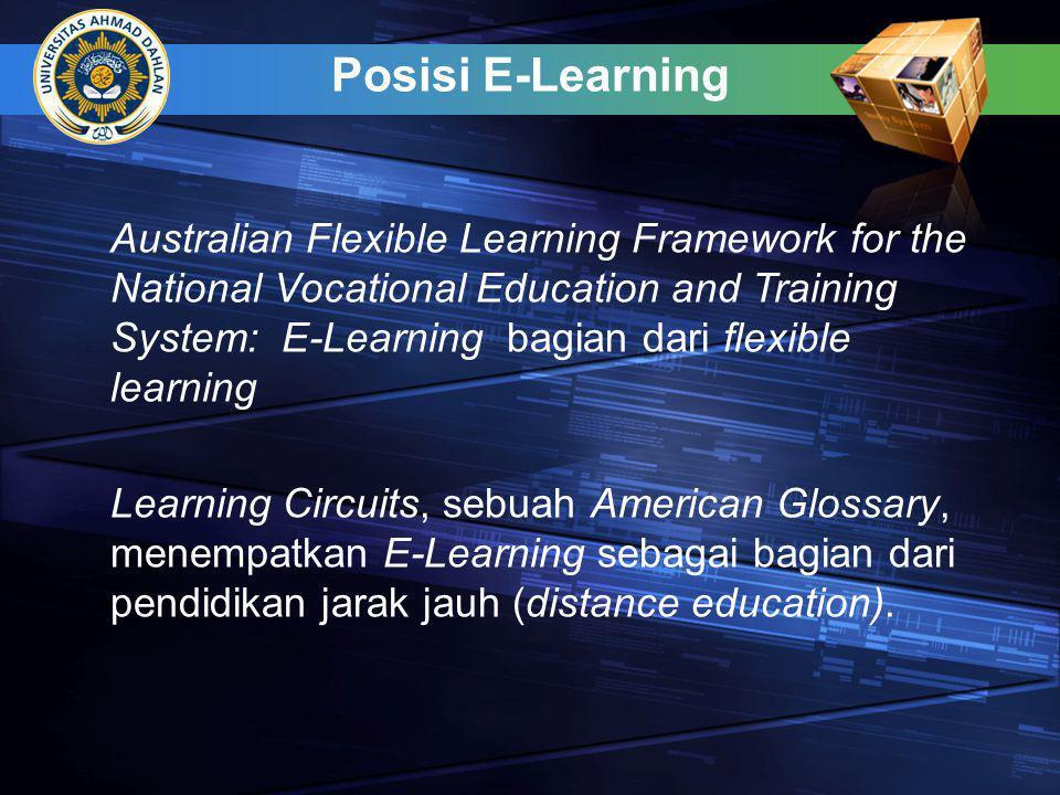 Posisi E-Learning
