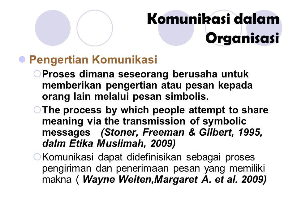  Pengertian Komunikasi  Proses dimana seseorang berusaha untuk memberikan pengertian atau pesan kepada orang lain melalui pesan simbolis.  The proc