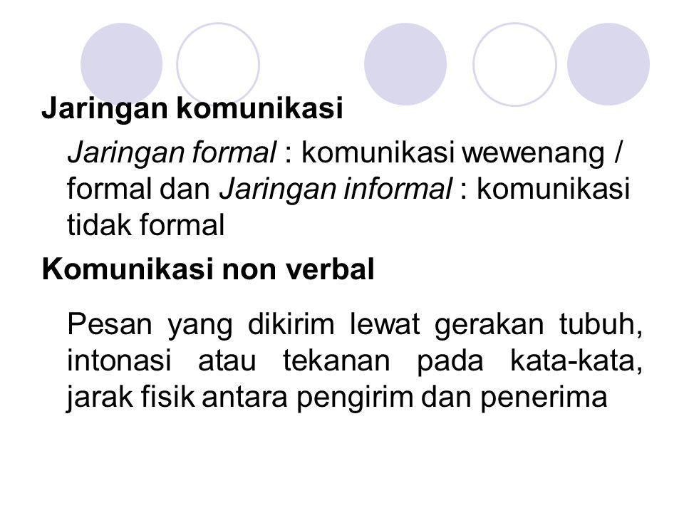 Jaringan komunikasi Jaringan formal : komunikasi wewenang / formal dan Jaringan informal : komunikasi tidak formal Komunikasi non verbal Pesan yang di