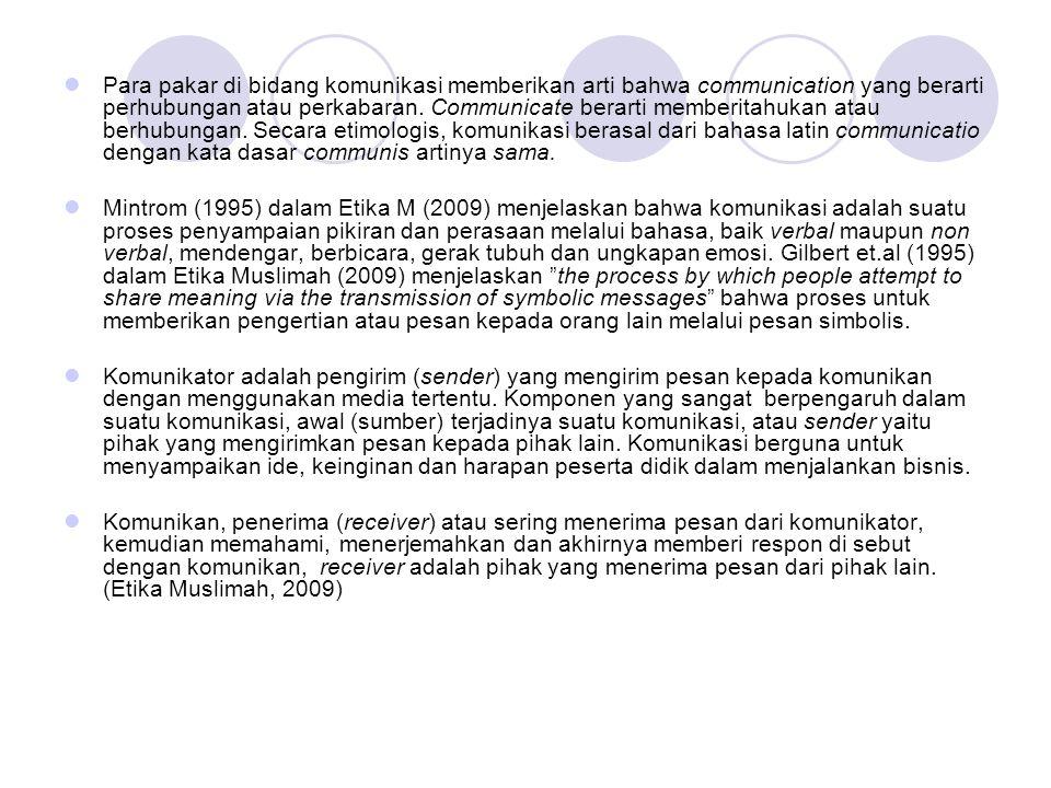 Gagalnya komunikasi jika terjadi:  Emosi  Bahasa komunikasi, tidak paham  Tidak sepaham dari masalah  Tingkat pendidikan  Budaya  Kultur, dll (Etika Muslimah, 2009