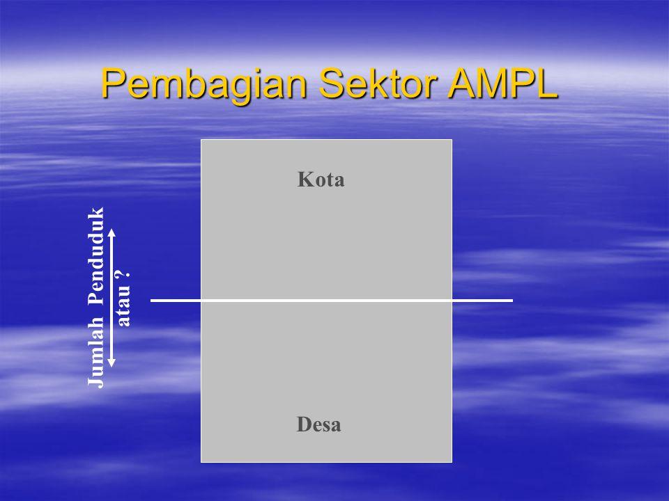 Pembagian Sektor AMPL Kota Desa Jumlah Penduduk atau