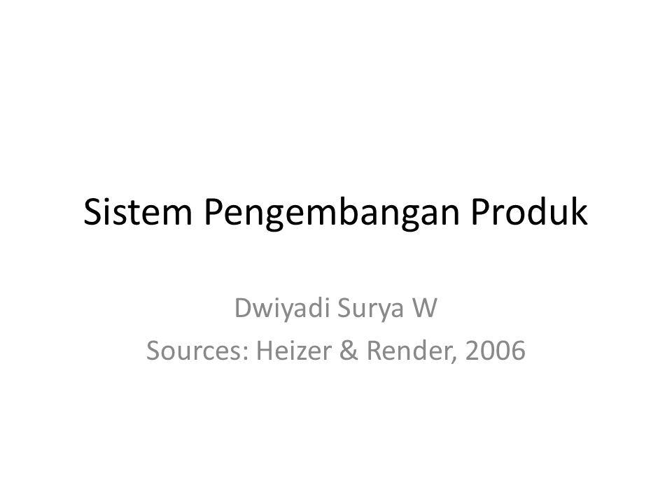 Sistem Pengembangan Produk Dwiyadi Surya W Sources: Heizer & Render, 2006