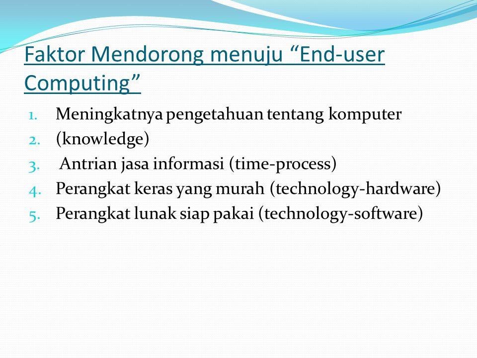 """Faktor Mendorong menuju """"End-user Computing"""" 1. Meningkatnya pengetahuan tentang komputer 2. (knowledge) 3. Antrian jasa informasi (time-process) 4. P"""