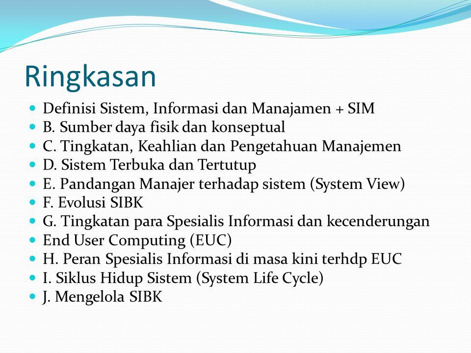 Ringkasan  Definisi Sistem, Informasi dan Manajamen + SIM  B. Sumber daya fisik dan konseptual  C. Tingkatan, Keahlian dan Pengetahuan Manajemen 
