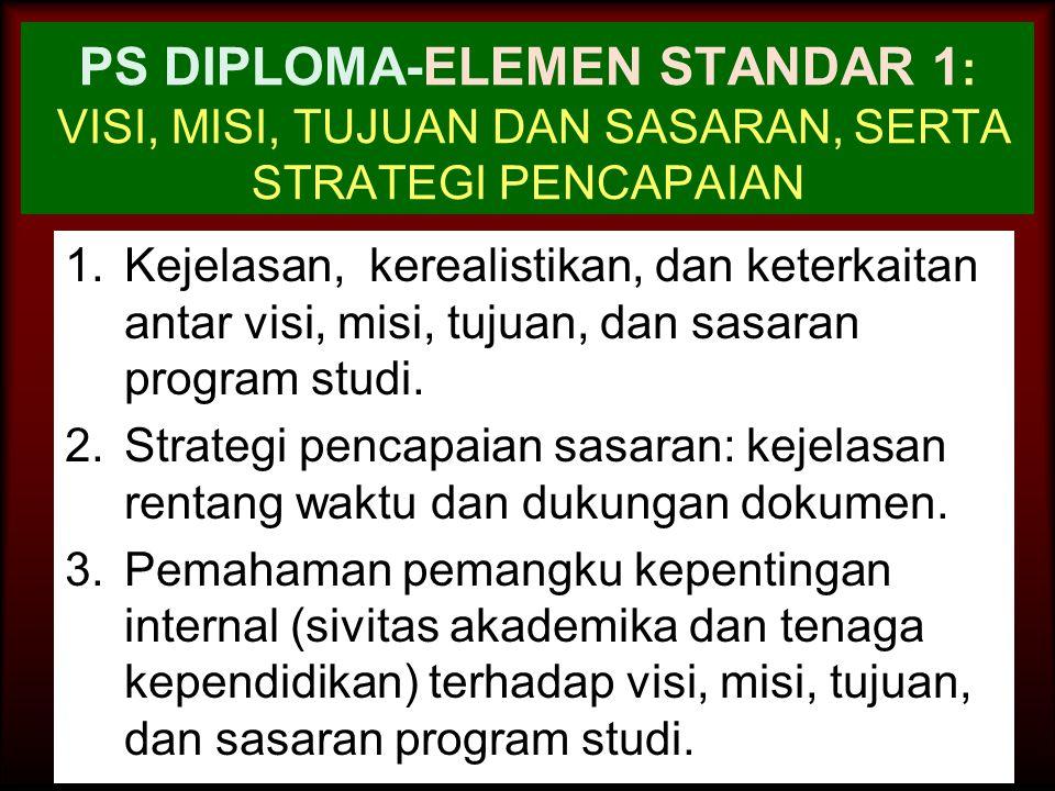 STANDAR DAN ELEMEN AKREDITASI PROGRAM STUDI DIPLOMA 30-Jun-14 DIPLOMA