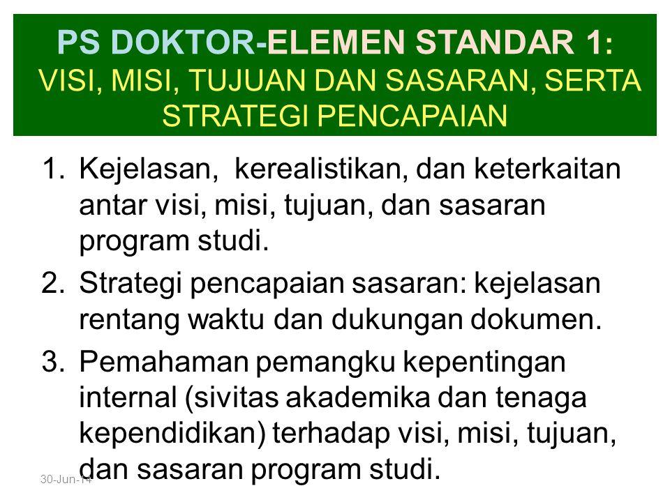 STANDAR DAN ELEMEN AKREDITASI PROGRAM STUDI DOKTOR 30-Jun-14