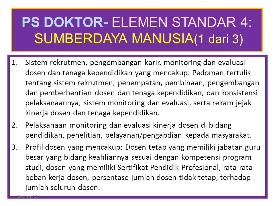 30-Jun-14 PS DOKTOR- ELEMEN STANDAR 3: MAHASISWA DAN LULUSAN (2 dari 2) 1.Profil lulusan yang mencakup: Rata-rata masa studi lulusan (dalam tahun), ra