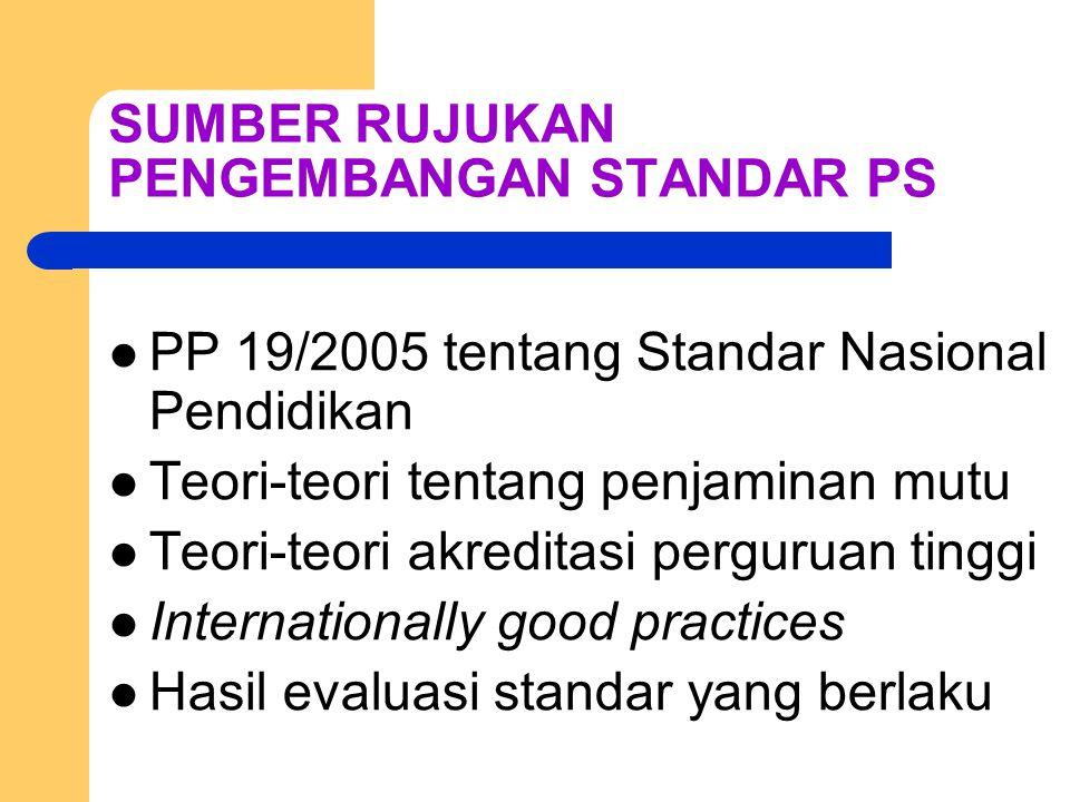 PRINSIP PENGEMBANGAN STANDAR AKREDITASI PS 2009  Tujuh standar akreditasi merupakan satu kesatuan yang utuh  Pemisahan standar hanya dalam rangka me